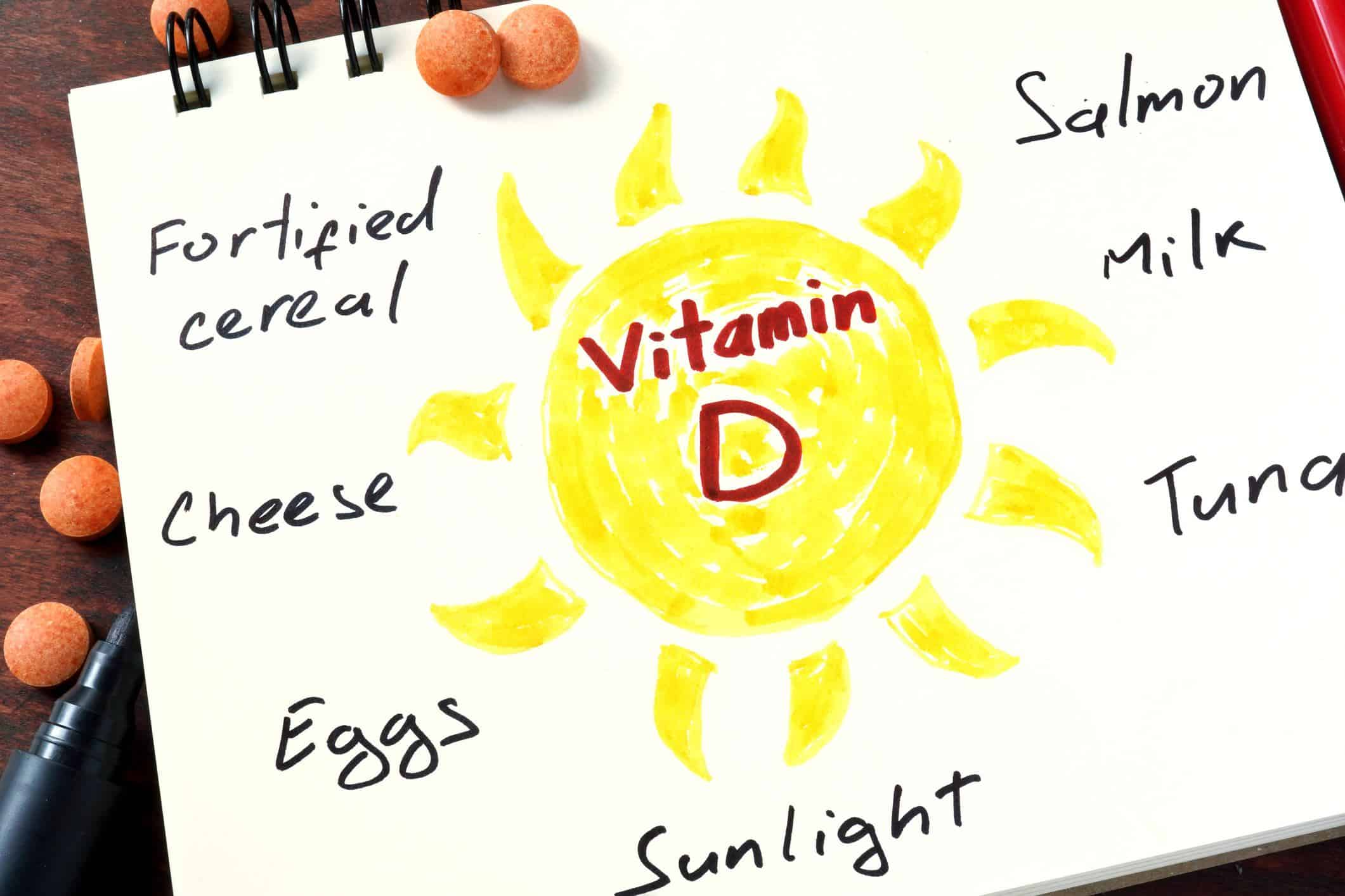 vitamin d in green pastured cod liver oil